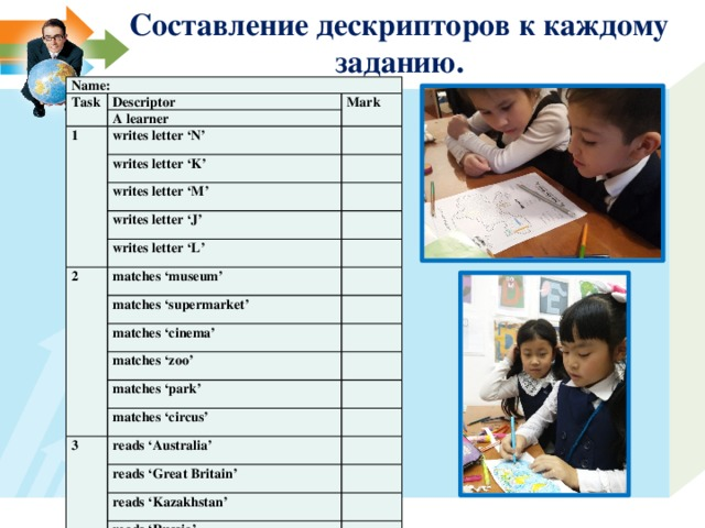 Составление дескрипторов к каждому заданию.  Name: Task Descriptor Mark A learner 1 writes letter 'N' writes letter 'K' writes letter 'M' writes letter 'J' writes letter 'L' 2 matches 'museum' matches 'supermarket' matches 'cinema' matches 'zoo' matches 'park' matches 'circus' 3 reads ' Australia' reads ' Great Britain' reads ' Kazakhstan' reads ' Russia' reads ' United States of America' reads ' China' reads ' New Zealand' reads ' Canada' Total marks