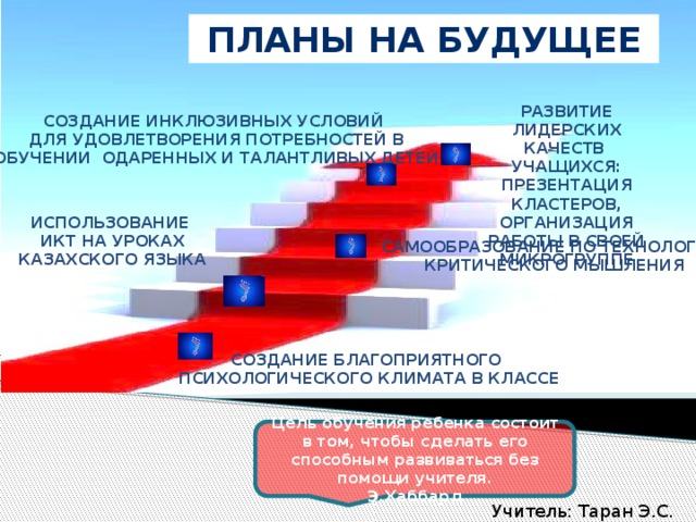Планы на будущее Развитие лидерских качеств учащихся: презентация кластеров, организация работы в своей микрогруппе  Создание инклюзивных условий для удовлетворения потребностей в  обучении одаренных и талантливых детей Использование ИКТ на уроках казахского языка   Самообразование по технологии критического мышления Создание благоприятного  психологического климата в классе Цель обучения ребенка состоит в том, чтобы сделать его способным развиваться без помощи учителя. Э.Хаббард Учитель: Таран Э.С.