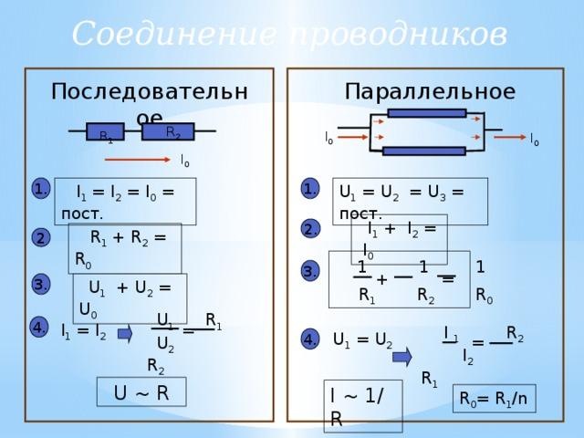 Соединение проводников Параллельное Последовательное I 0 R 2 R 1 I 0 I 0 1.  I 1 = I 2 = I 0 = пост. 1. U 1 = U 2 = U 3 = пост.  I 1 + I 2 = I 0  2.  R 1 + R 2 = R 0 2 1 1 1 3. + = 3.  U 1 + U 2 = U 0  R 1 R 2 R 0 U 1 R 1 4. I 1 = I 2 = I 1 R 2 U 1 = U 2 = 4.  U 2 R 2  I 2 R 1 U ~ R I ~ 1/ R R 0 = R 1 /n 15