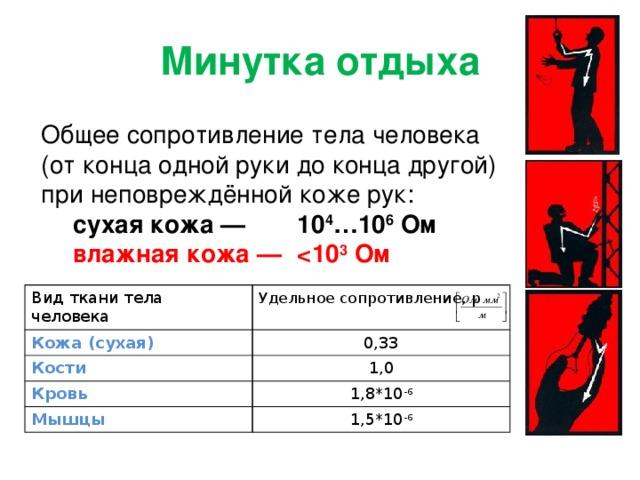Минутка отдыха Общее сопротивление тела человека  (от конца одной руки до конца другой)  при неповреждённой коже рук:  сухая кожа —   10 4 …10 6 Ом  влажная кожа —   3 Ом Вид ткани тела человека Кожа (сухая) Удельное сопротивление, p  Кости 0,33 1,0 Кровь Мышцы 1,8*10 -6 1,5*10 -6
