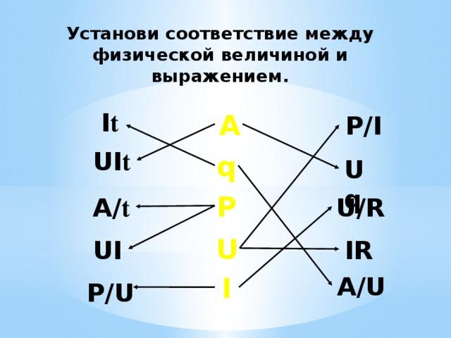 Установи соответствие между физической величиной и выражением. I t А P/I UI t q Uq Р U/R A/ t U UI IR A/U I P/U