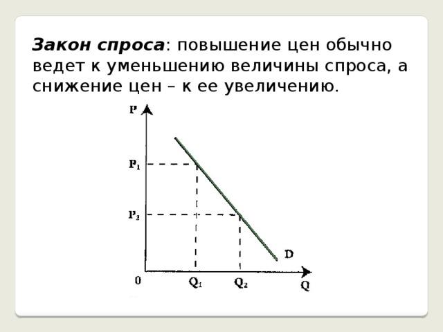 Закон спроса : повышение цен обычно ведет к уменьшению величины спроса, а снижение цен – к ее увеличению.
