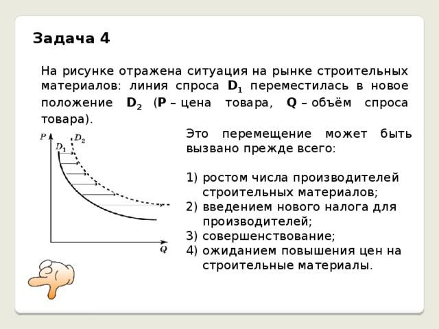 Задача 4 На рисунке отражена ситуация на рынке строительных материалов: линия спроса D 1 переместилась в новое положение D 2  ( P –  цена товара, Q –  объём спроса товара). Это перемещение может быть вызвано прежде всего: