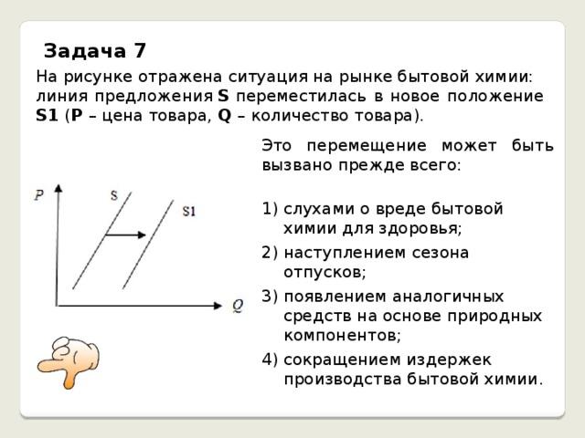 Задача 7 На рисунке отражена ситуация на рынке бытовой химии: линия предложения S переместилась в новое положение S1 ( P – цена товара, Q – количество товара). Это перемещение может быть вызвано прежде всего: