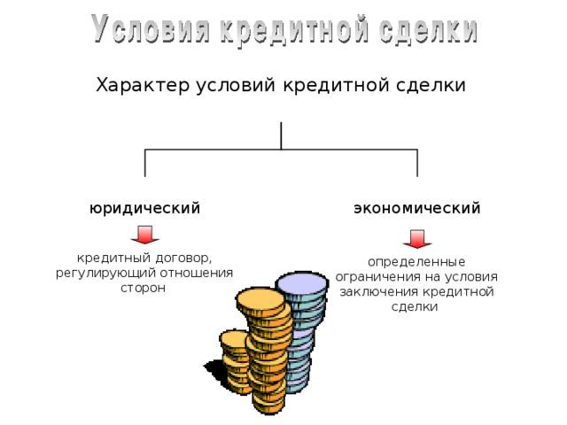 Характер условий кредитной сделки юридический экономический кредитный договор, регулирующий отношения сторон определенные ограничения на условия заключения кредитной сделки Условия кредитной сделки.  Условия кредитной сделки - требования, предъявляемые к участникам сделки, объектам и обеспечению кредита, отражающие принципы кредитования. Юридической основой предоставления кредита является кредитный договор, регулирующий отношения сторон. Экономической сторона предоставления кредита накладывает определёные ограничения на условия заключения кредитной сделки.