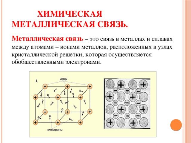 Доклад по химии на тему металлическая связь 5140