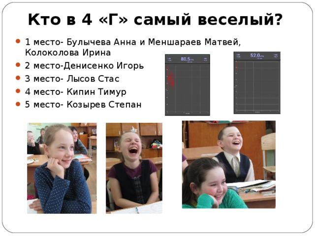 Кто в 4 «Г» самый веселый?