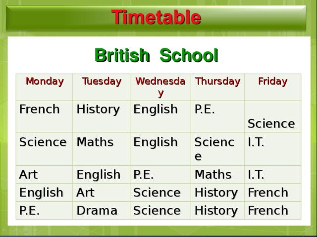 British School Monday Tuesday French Science History Wednesday Maths Thursday English Art P.E. English Friday English English Art Science P.E. P.E.  Science  Science Drama Maths I.T. History I.T. Science French History French