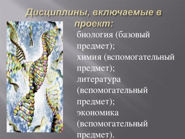 биология (базовый предмет); химия (вспомогательный предмет); литература (вспомогательный предмет); экономика (вспомогательный предмет).