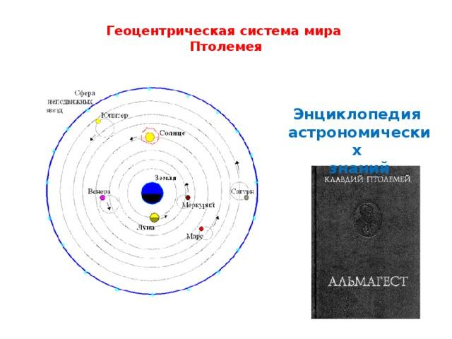 Геоцентрическая система мира  Птолемея Энциклопедия астрономических знаний