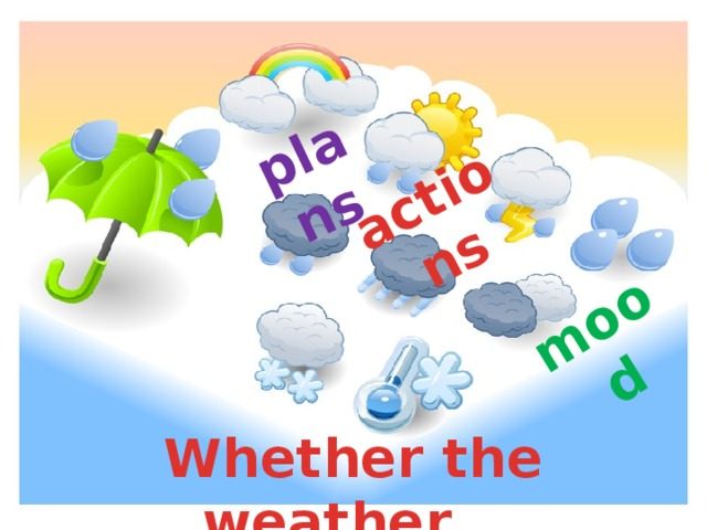 plans actions mood Whether the weather…