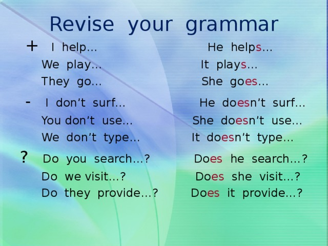Revise your grammar    +  I help… He help s …  We play… It play s …  They go… She go es …  - I don't surf… He do es n't surf…  You don't use… She do es n't use…  We don't type… It do es n't type… ? Do you search…? Do es he search…?  Do we visit…? Do es she visit…?  Do they provide…? Do es it provide…?