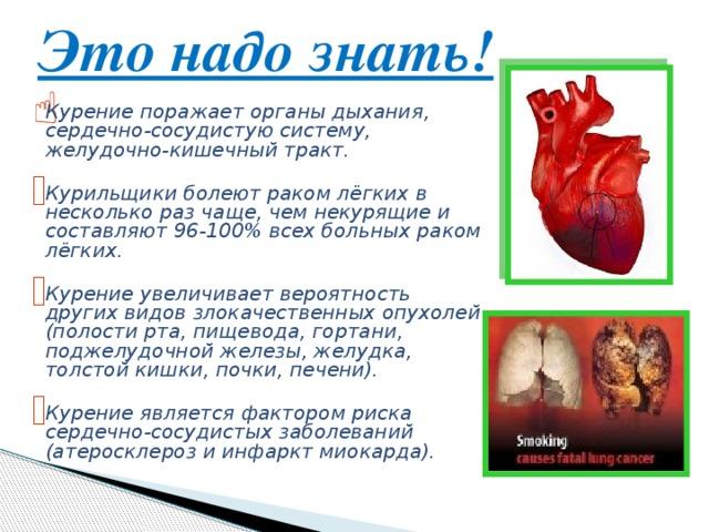 Это надо знать!    Курение поражает органы дыхания, сердечно-сосудистую систему, желудочно-кишечный тракт.  Курильщики болеют раком лёгких в несколько раз чаще, чем некурящие и составляют 96-100% всех больных раком лёгких.  Курение увеличивает вероятность других видов злокачественных опухолей (полости рта, пищевода, гортани, поджелудочной железы, желудка, толстой кишки, почки, печени).  Курение является фактором риска сердечно-сосудистых заболеваний (атеросклероз и инфаркт миокарда).