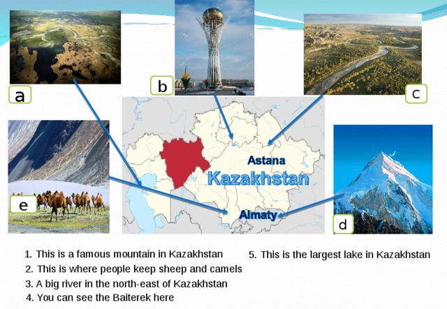 b C a e d 1. This is a famous mountain in Kazakhstan 5. This is the largest lake in Kazakhstan 2. This is where people keep sheep and camels 3. A big river in the north-east of Kazakhstan 4. You can see the Baiterek here