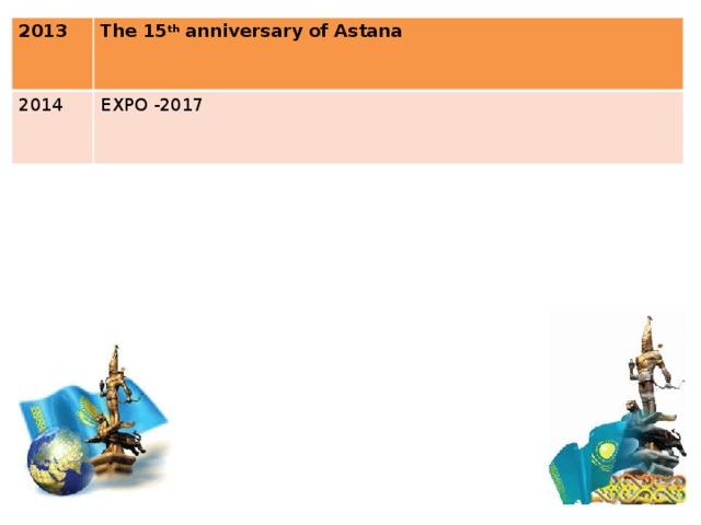 2013 The 15 th anniversary of Astana 2014 EXPO -2017