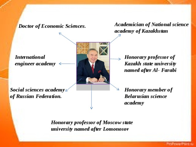 Academician of National science academy of Kazakhstan Doctor of Economic Sciences. International engineer academy Honorary professor of Kazakh state university named after Al- Farabi Social sciences academy of Russian Federation. Honorary member of Belarusian science academy Honorary professor of Moscow state university named after Lomonosov