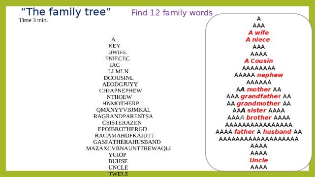 """"""" The family tree"""" Find 12 family words A AAA A wife A niece AAA AAAA A Cousin AAAAAAAA AAAAA  nephew AAAAAA A A  mother  AA AAA grandfathe r AA AA  grandmother  AA AA A  sister  AAAA AAA A brother AAAA AAAAAAAAAAAAAAAA AAAA  father A husband AA AAAAAAAAAAAAAAAAAAA AAAA AAAA Uncle AAAA"""