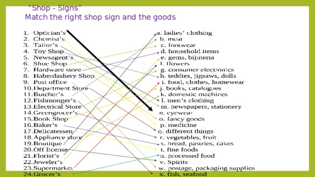 """"""" Shop - Signs""""  Match the right shop sign and the goods"""