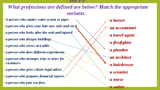 """"""" Job Fit""""  What professions are defined are below? Match the appropriate variants."""