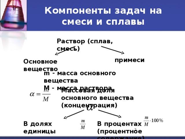Компоненты задач на смеси и сплавы Раствор (сплав, смесь) примеси Основное вещество m - масса основного вещества  M - масса раствора Массовая доля основного вещества (концентрация) В процентах  (процентное содержание) В долях единицы