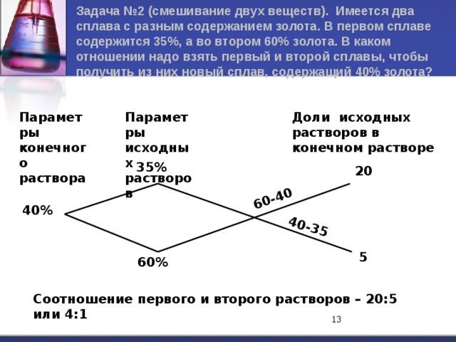 Задача №2 (смешивание двух веществ). Имеется два сплава с разным содержанием золота. В первом сплаве содержится 35%, а во втором 60% золота. В каком отношении надо взять первый и второй сплавы, чтобы получить из них новый сплав, содержащий 40% золота? 60-40 40-35 Параметры исходных растворов Доли исходных растворов в конечном растворе Параметры конечного раствора 35% 20 40% 5 60% Соотношение первого и второго растворов – 20:5 или 4:1 8