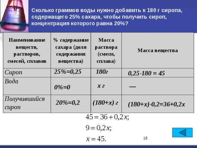 Сколько граммов воды нужно добавить к 180 г сиропа, содержащего 25% сахара, чтобы получить сироп, концентрация которого равна 20%? Наименование веществ, растворов, смесей, сплавов % содержание сахара (доля содержания вещества) Сироп Масса раствора (смеси, сплава) Вода Масса вещества Получившийся сироп 25%=0,25 180г 0,25  180 = 45 __ х г 0%=0 (180+х) г 20%=0,2 (180+х)  0,2=36+0,2х