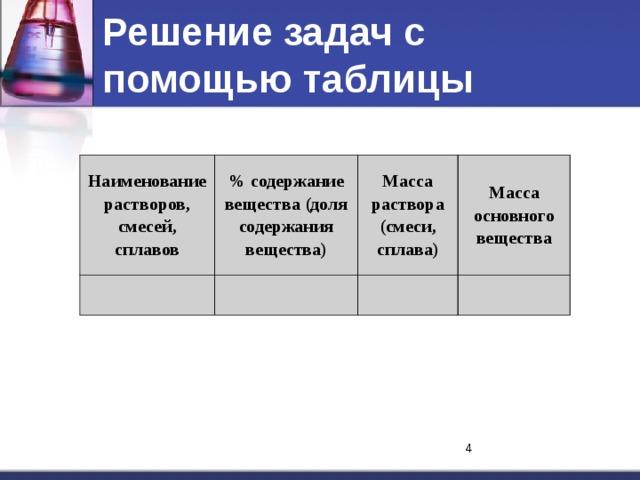Решение задач с помощью таблицы Наименование растворов, смесей, сплавов % содержание вещества (доля содержания вещества) Масса раствора (смеси, сплава) Масса основного вещества