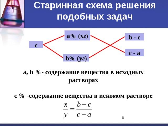 Старинная схема решения подобных задач   а% (х г ) b - c c c - a b% (у г )  a, b %- содержание вещества в исходных растворах  c % -содержание вещества в искомом растворе 8