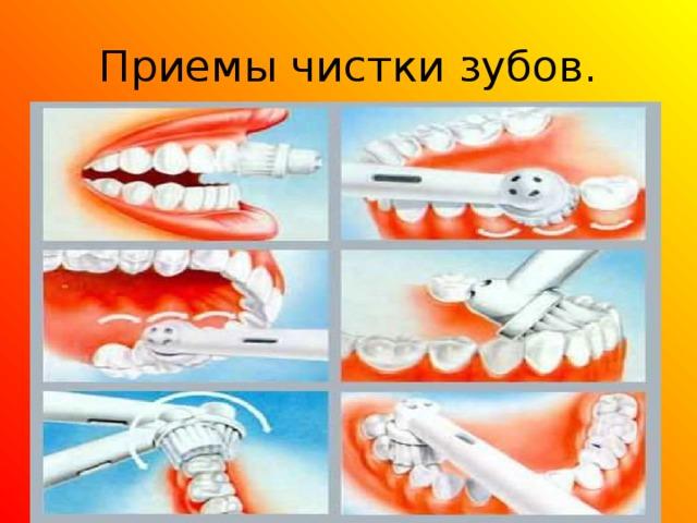 Приемы чистки зубов.