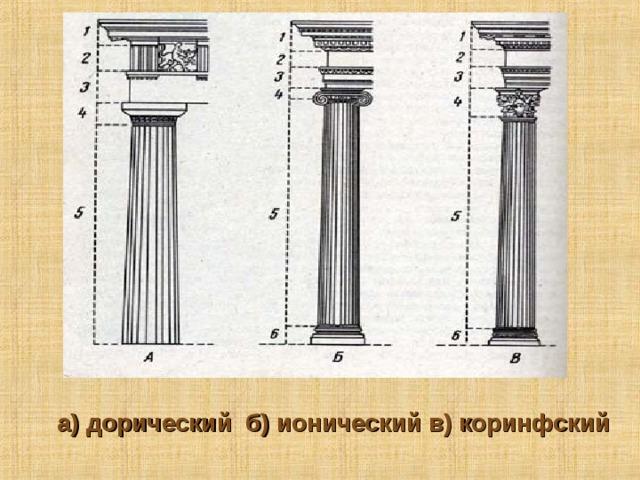 а) дорический б) ионический в) коринфский