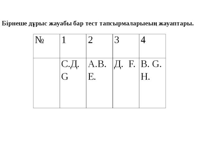 а)О.Бөкей атындағы №44 мектеп лицейінің 3-ші қабатында 692 электр шам бaр. Әрбір шамның қуаты 100 ВтВт(ватт). Осы шамдар 1 күнде 5 сағат жұмыс істесе, олардың энергиясының құнын анықта (тариф 1кВт/сағ=11 теңге). б)Мектептегі 3 қабат бойынша 2076 шам бар. Оның құнын тап в) 25 күндегі (1 айдағы) осы аталған шамдардың энергия құнын анықта г) Осы аталған шамдардың 1 жыл ішіндегі энергия құнын анықта