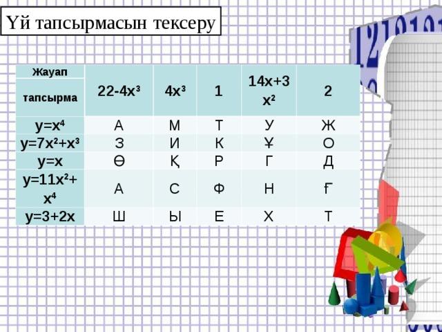Үй тапсырмасын тексеру Жауап 22-4x 3 тапсырма 4x 3 y=x 4 y=7x 2 +x 3 1 А 14x+3x 2 М З y=x И Т 2 y=11x 2 +x 4 Ө У К y=3+2x А Қ Ұ Ж Р С Ш О Г Ф Ы Д Н Е Ғ Х Т