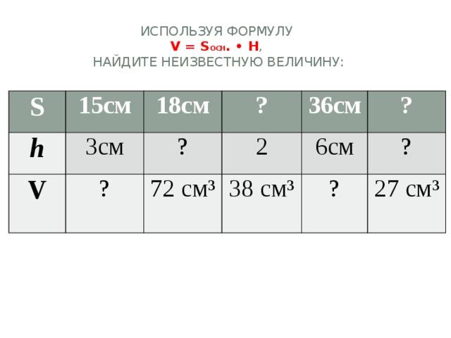 Используя формулу  V = S осн . • h ,  найдите неизвестную величину: S 15см h 3см 18см V ? ? ? 2 36см 72 см³ ? 6см 38 см³ ? ? 27 см³