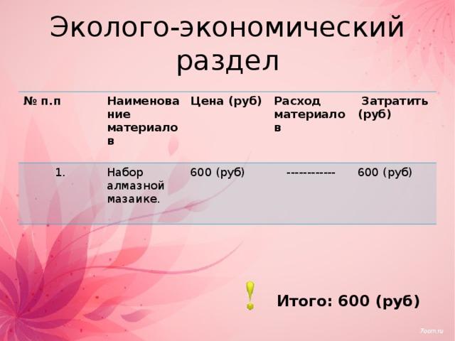 Эколого-экономический  раздел № п.п  Наименование материалов 1.  Цена (руб) Набор алмазной мазаике.  Расход материалов 600 (руб)   Затратить (руб) ------------  600 (руб) Итого: 600 (руб)