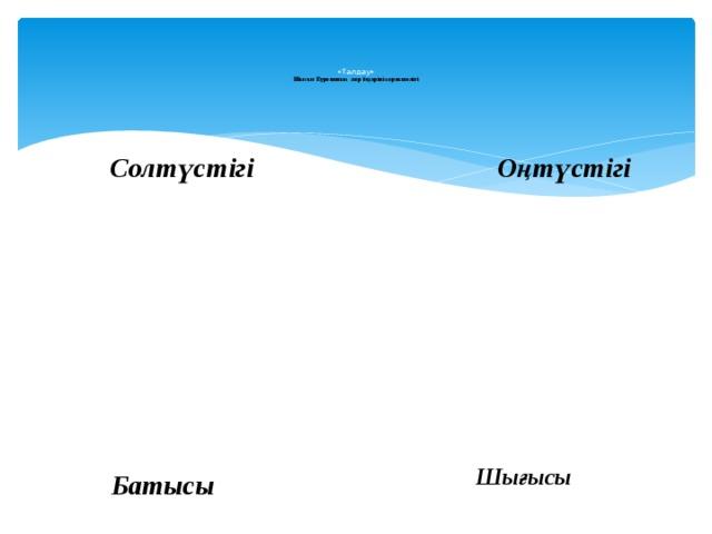 «Талдау»  Шығыс Еуропаның жер бедерінің ерекшелігі      Солтүстігі Оңтүстігі Шығысы Батысы