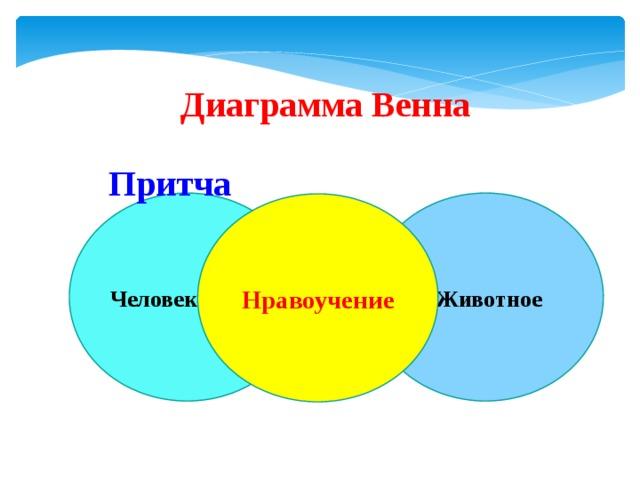 Диаграмма Венна  Басня    Притча Человек  Животное  Нравоучение