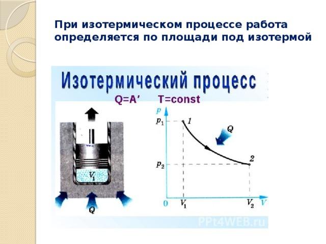 При изотермическом процессе работа определяется по площади под изотермой