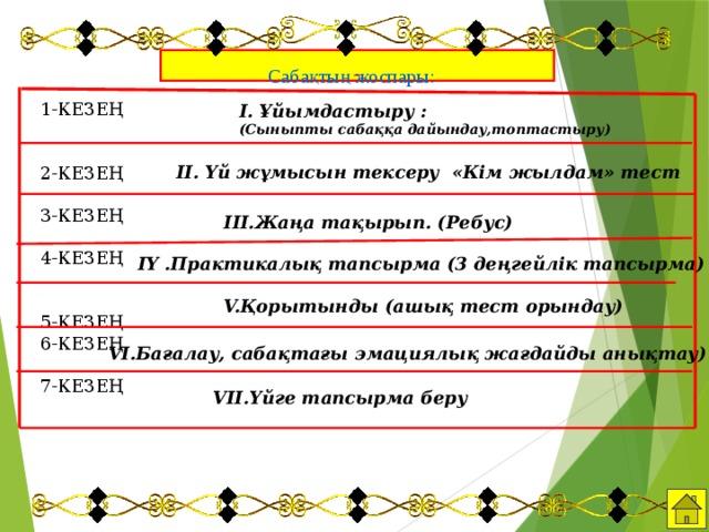 Сабақтың жоспары: І. Ұйымдастыру : (Сыныпты сабаққа дайындау,топтастыру) 1-КЕЗЕҢ 2-КЕЗЕҢ 3-КЕЗЕҢ 4-КЕЗЕҢ 5-КЕЗЕҢ 6-КЕЗЕҢ 7-КЕЗЕҢ  ІІ. Үй жұмысын тексеру «Кім жылдам» тест ІІІ.Жаңа тақырып. (Ребус)  ІҮ .Практикалық тапсырма (3 деңгейлік тапсырма) V.Қорытынды (ашық тест орындау) VI.Бағалау, сабақтағы эмациялық жағдайды анықтау) VII.Үйге тапсырма беру