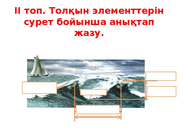 ІІ топ. Толқын элементтерін сурет бойынша анықтап жазу.