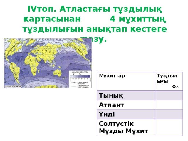 ІVтоп. Атластағы тұздылық картасынан 4 мұхиттың тұздылығын анықтап кестеге жазу. Мұхиттар Тынық Тұздылығы ‰ Атлант Үнді Солтүстік Мұзды Мұхит
