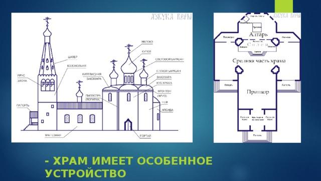 - Храм имеет особенное устройство
