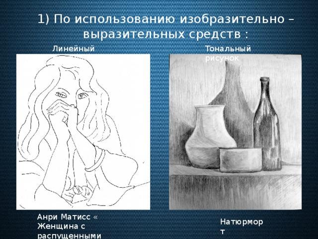 1) По использованию изобразительно – выразительных средств : Линейный рисунок Тональный рисунок Анри Матисс « Женщина с распущенными волосами » Натюрморт
