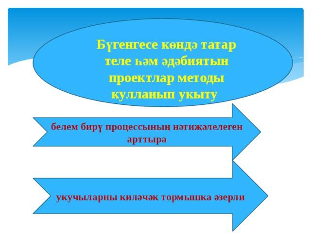 Бүгенгесе көндә татар теле һәм әдәбиятын проектлар методы кулланып укыту белем бирү процессының нәтиҗәлелеген арттыра укучыларны киләчәк тормышка әзерли