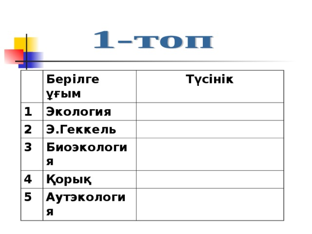 Берілге ұғым 1  Түсінік Экология 2 Э.Геккель 3 Биоэкология 4 Қорық 5 Аутэкология