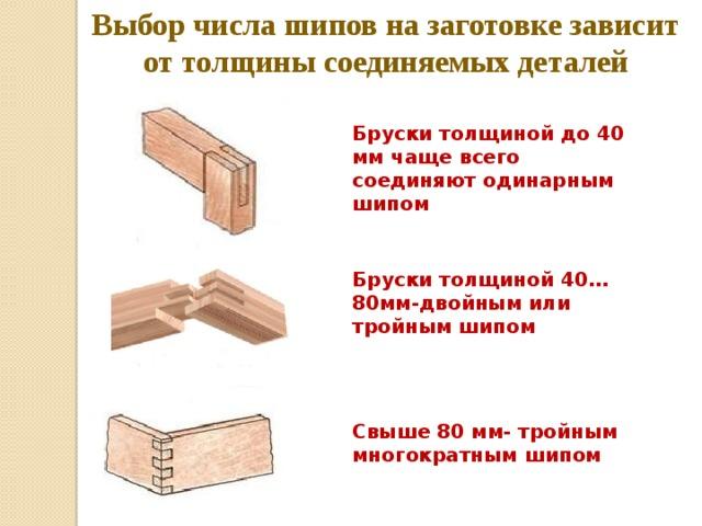 Выбор числа шипов на заготовке зависит от толщины соединяемых деталей Бруски толщиной до 40 мм чаще всего соединяют одинарным шипом Бруски толщиной 40…80мм-двойным или тройным шипом Свыше 80 мм- тройным многократным шипом