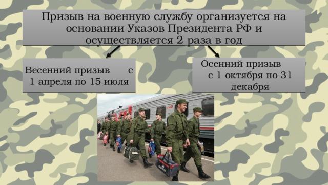 призыв на военную службу картинки для презентации мини-стенки