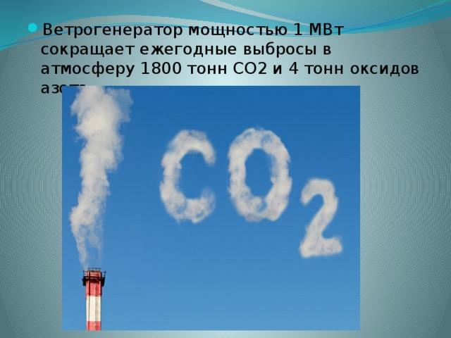 Ветрогенератор мощностью 1 МВт сокращает ежегодные выбросы в атмосферу 1800 тонн СО2 и 4 тонн оксидов азота.