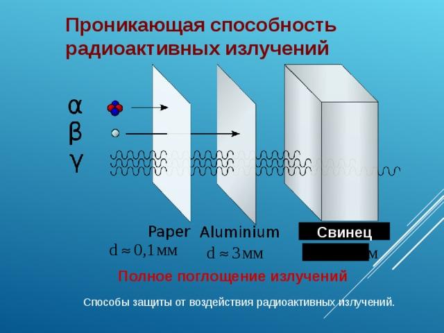 Проникающая способность радиоактивных излучений Свинец Полное поглощение излучений Способы защиты от воздействия радиоактивных излучений.