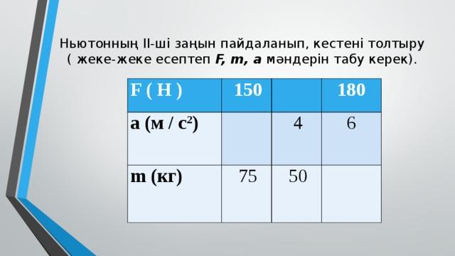 Ньютонның ІІ-ші заңын пайдаланып, кестені толтыру ( жеке-жеке есептеп F, m, a мәндерін табу керек).   F ( H ) 150 a (м / с 2 ) m (кг) 180 4 75 6 50
