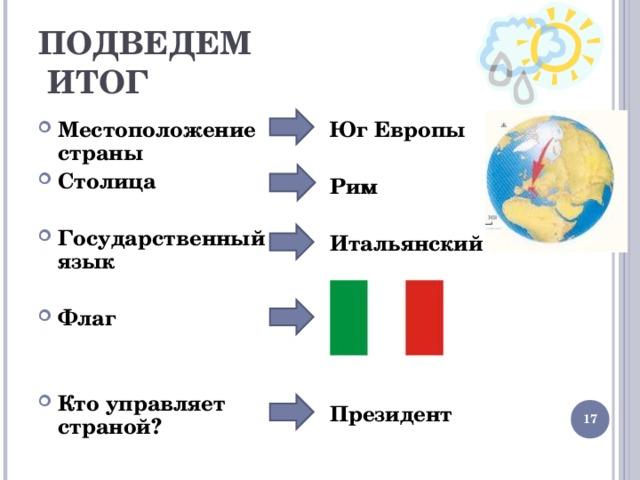 ПОДВЕДЕМ  ИТОГ Местоположение страны Столица  Государственный язык  Флаг  Юг Европы   Рим   Итальянский       Президент   Кто управляет страной?